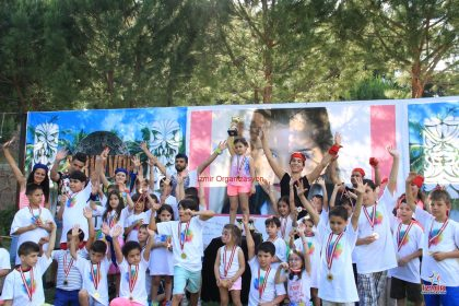 Bahçelievler Doğum Günü Organizasyonu Bahçelievler Palyaço Bahçelievler Organizasyon Bahçelievler Uçan Balon Servisi İzmir Organizasyon